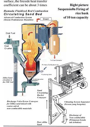 Hamada Boiler Energy News Page 2